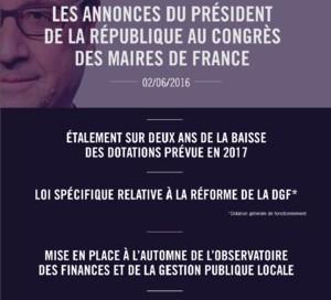 Annonces Hollande AMF